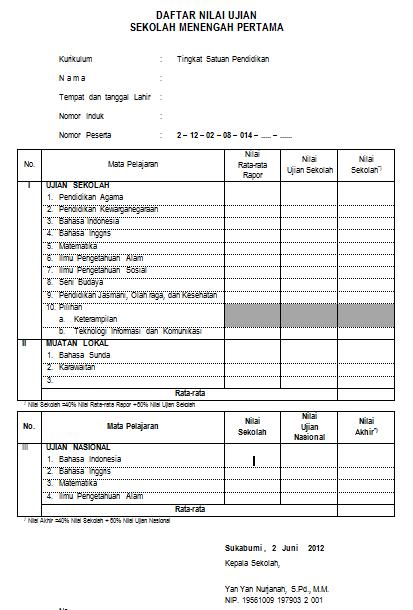 Daftar Nilai pada Blanko Ijazah